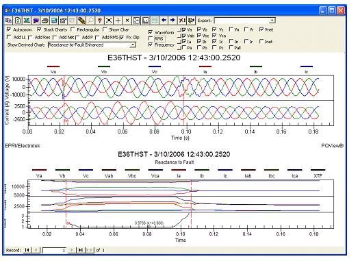 Dranetz Case Study - Automatic Fault Distribution
