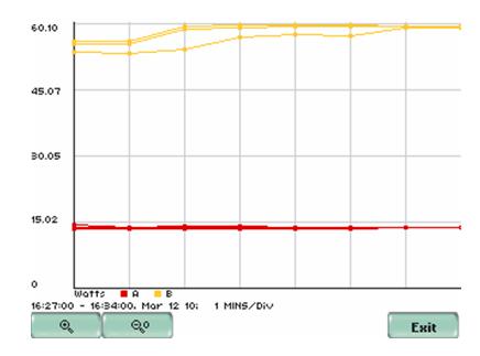 Dranetz Case Study; comparison of compact fluorescent to incandescent bulbs