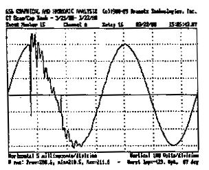 Dranetz Case Study - Utility Power Factor